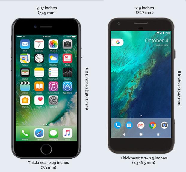 Google Pixel XL Vs iPhone 7 Plus