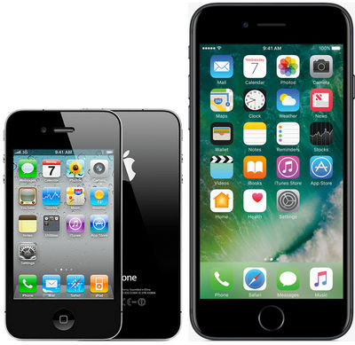 how to transfer data from iphone 4/4s to iphone 7/7plus