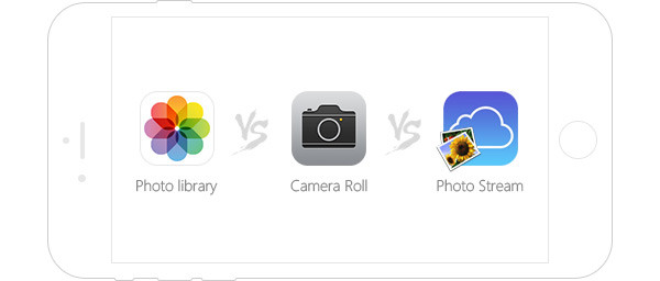 the difference between Camera Roll and Photo stream.