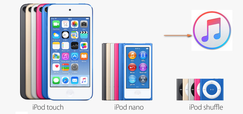 How to Transfer Non-Purchased Music from iPod to iTunes