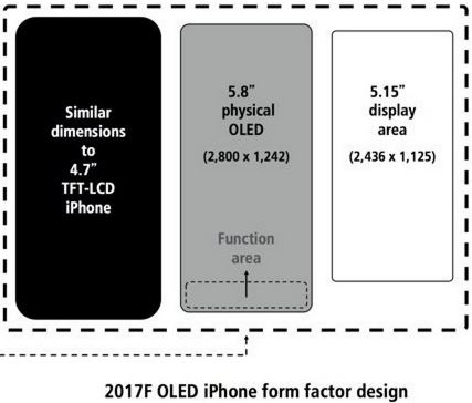 Screen size - iPhone 8
