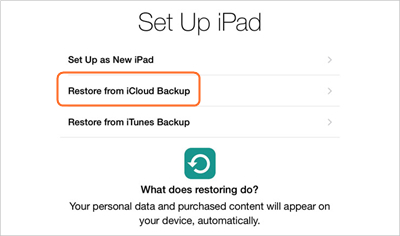 sync contacts from iphone to iPad with icloud - slide the main screen of the iPad to start the process
