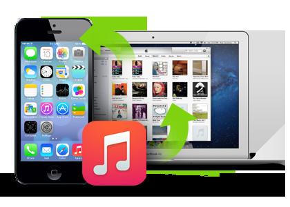 iphone to mac transfer