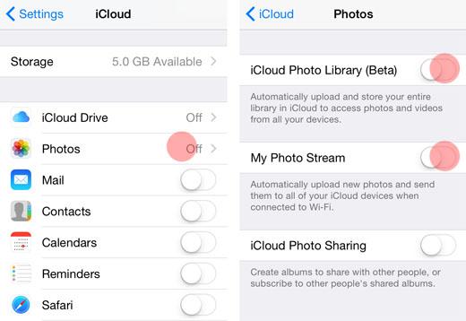 Backup photos froom iPod-iCloud