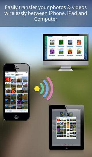 Foto's transfer app gratis